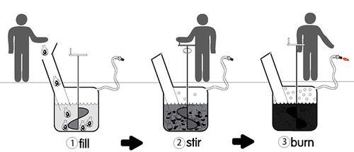 Methane digester 2